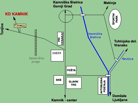 prostor za piknike KD Kamnik